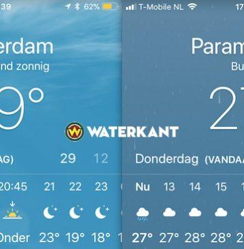 in Nederland warmer dan in Suriname