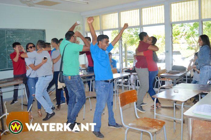 Examenuitslagen Voortgezet Onderwijs Senioren in Suriname vrijgegeven