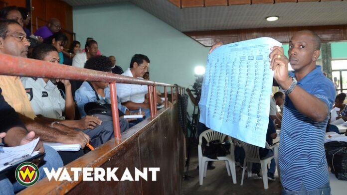 Doorgeslagen Politiek! Over krankzinnig aantal politieke partijen in Suriname