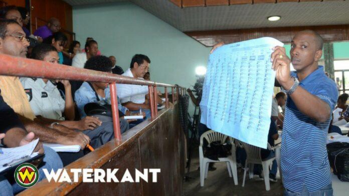 verkiezingen-stembiljet-uitslag-suriname