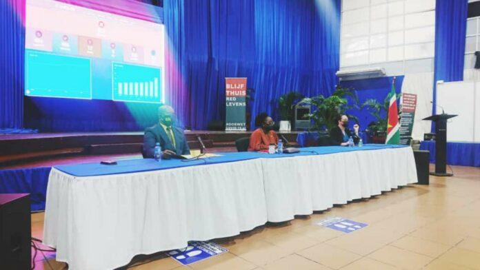 Transitie COVID-19 Managementteam Suriname gestart
