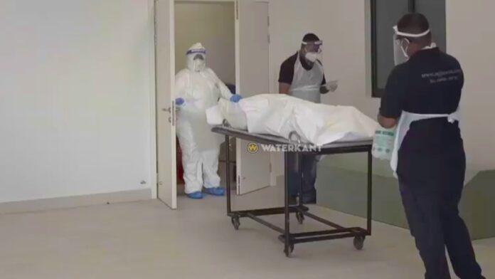 dood na COVID-19 besmetting